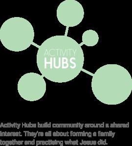 Activity Hubs