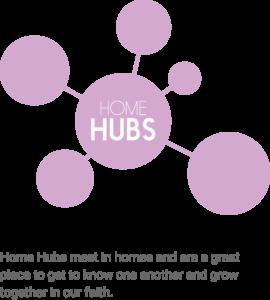 Home Hubs